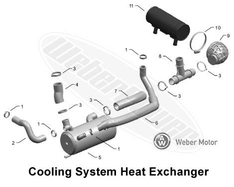 Weber Multi Purpose Turbo Marine Engine 143 H P Cooling