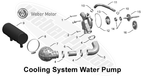 what is a requirement of a manual water pump